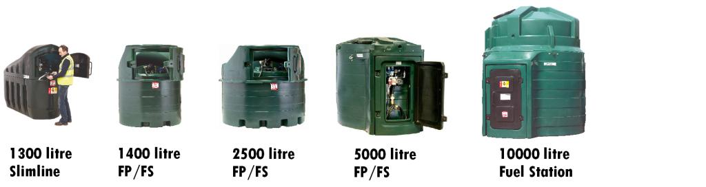 FP & FS Image