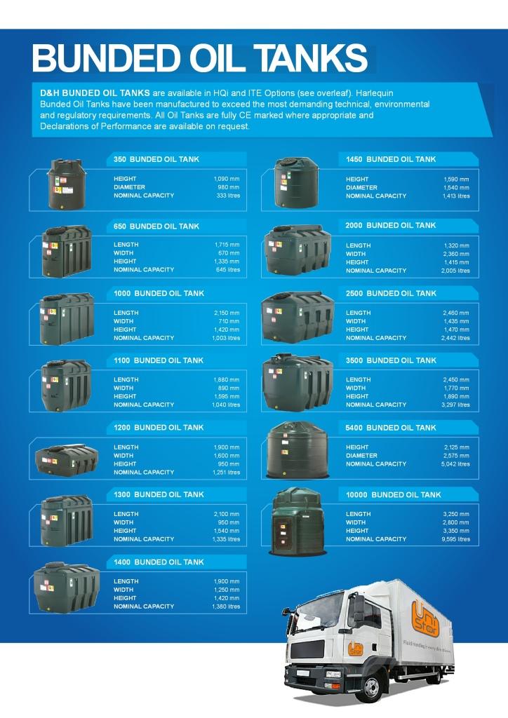 Bunded Plastic Heating Oil Tanks - D&H Group