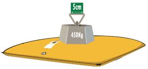 450kg per 5cm